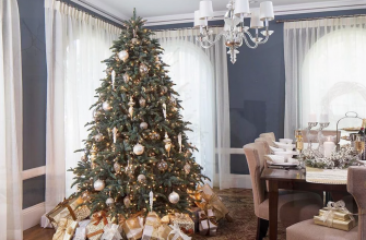 Устанавливаем новогоднюю елку по Фен Шуй